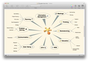 Mind Map Market: iThoughts