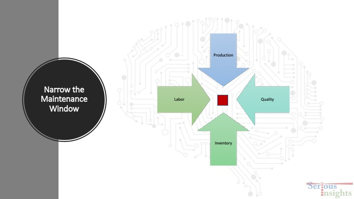 Knowledge Management in the Age of AI