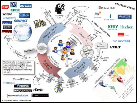 Cisco Infographic
