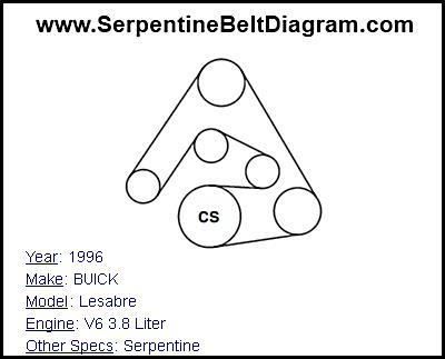 » 1996 BUICK Lesabre Serpentine Belt Diagram for V6 3.8