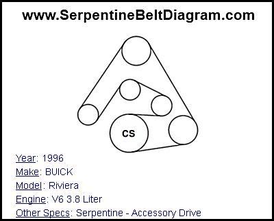 » 1996 BUICK Riviera Serpentine Belt Diagram for V6 3.8