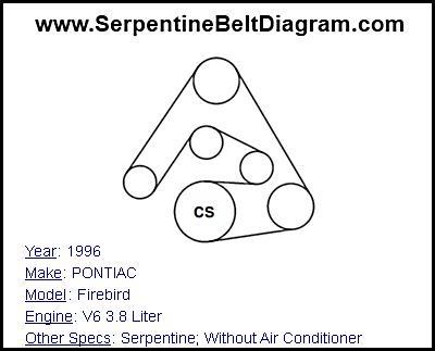 » 1996 PONTIAC Firebird Serpentine Belt Diagram for V6 3.8