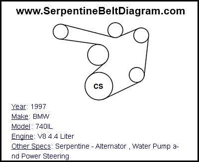 » 1997 BMW 740IL Serpentine Belt Diagram for V8 4.4 Liter