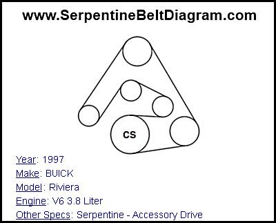 Serpentine Belt Diagram For Buick Riviera V Liter Accessory Drive on 1999 Buick Lesabre Trailer Wiring
