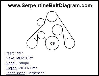 » 1997 MERCURY Cougar Serpentine Belt Diagram for V8 4.6 Liter Engine Serpentine Belt Diagram