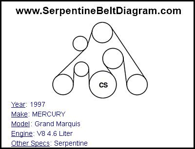 » 1997 MERCURY Grand Marquis Serpentine Belt Diagram for
