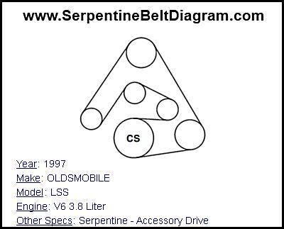 » 1997 OLDSMOBILE LSS Serpentine Belt Diagram for V6 3.8