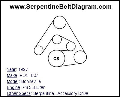 1998 Pontiac Sunfire Engine Diagram 2008 Pontiac Grand