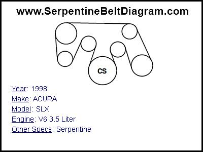 1997 Acura Cl 3 0 Engine Diagram Acura TL 3 2 Engine