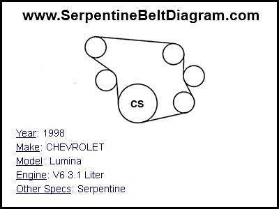» 1998 CHEVROLET Lumina Serpentine Belt Diagram for V6 3.1