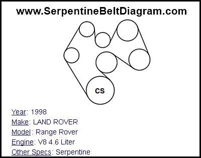 » 1998 LAND ROVER Range Rover Serpentine Belt Diagram for