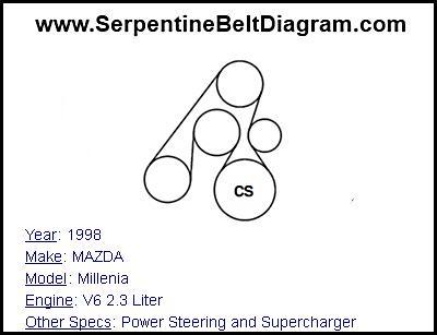 » 1998 MAZDA Millenia Serpentine Belt Diagram for V6 2.3