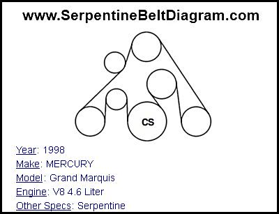 » 1998 MERCURY Grand Marquis Serpentine Belt Diagram for