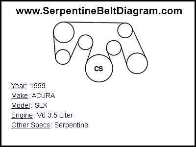 » 1999 ACURA SLX Serpentine Belt Diagram for V6 3.5 Liter