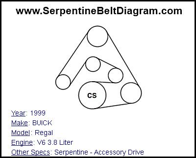 » 1999 BUICK Regal Serpentine Belt Diagram for V6 3.8
