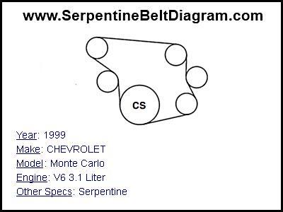 3 1 L V6 Engine Diagram - Wiring Diagram Sd  Liter V Engine Diagram on