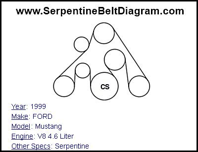 » 1999 FORD Mustang Serpentine Belt Diagram for V8 4.6