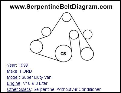 Ford 6 8 V10 Engine Diagrams. Ford. Auto Wiring Diagram