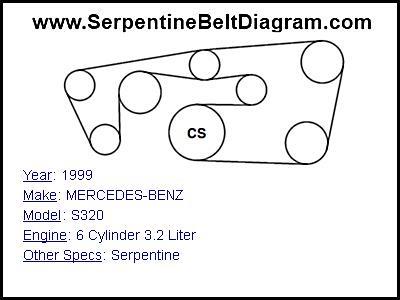 Tremendous Mercedes C300 Wiring Schematic Wiring Diagram1999 Mercedes Benz S320 Wiring Cloud Hisonuggs Outletorg