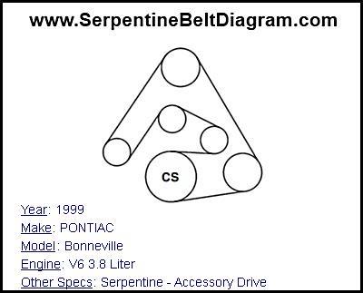 » 1999 PONTIAC Bonneville Serpentine Belt Diagram for V6 3