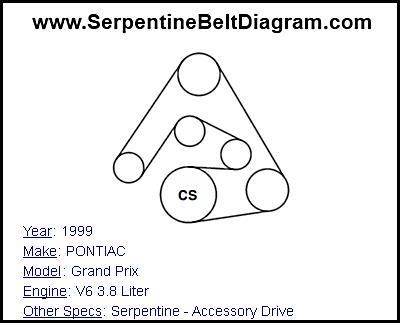 » 1999 PONTIAC Grand Prix Serpentine Belt Diagram for V6 3