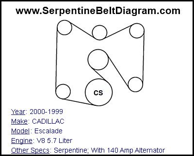 » 2000-1999 CADILLAC Escalade Serpentine Belt Diagram for