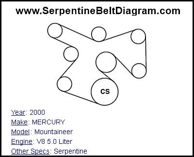 » 2000 MERCURY Mountaineer Serpentine Belt Diagram for V8