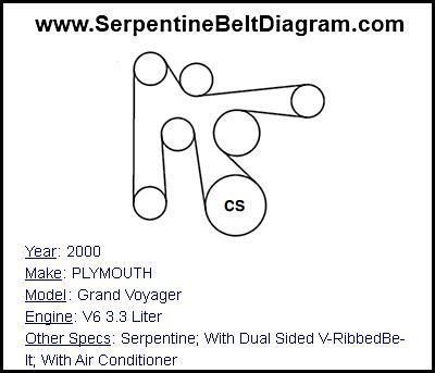 2006 kia spectra belt diagram chevy cobalt ss radio wiring 2000 plymouth grand voyager serpentine for v6 3 liter