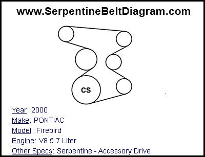 2000 Pontiac Firebird Engine Diagram