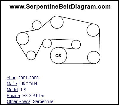 » 2001-2000 LINCOLN LS Serpentine Belt Diagram for V8 3.9