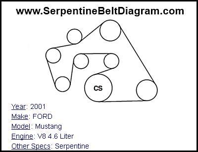 » 2001 FORD Mustang Serpentine Belt Diagram for V8 4.6
