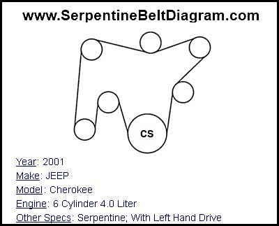 » 2001 JEEP Cherokee Serpentine Belt Diagram for 6