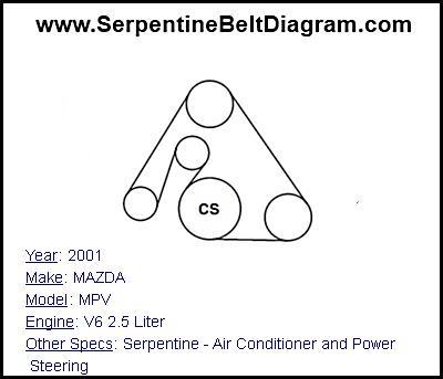 2001 mazda tribute serpentine belt diagram 110 volt outlet wiring » mpv for v6 2.5 liter engine