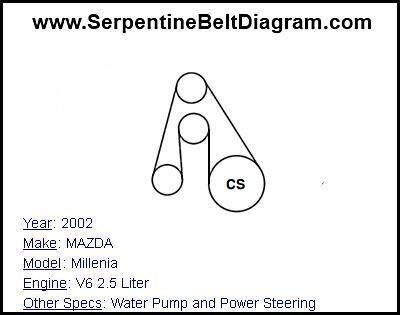 » 2002 MAZDA Millenia Serpentine Belt Diagram for V6 2.5