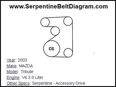 » 2003 MAZDA Tribute Serpentine Belt Diagram for V6 3.0