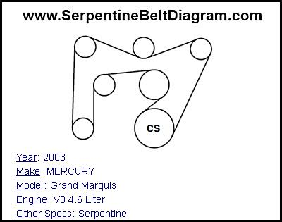» 2003 MERCURY Grand Marquis Serpentine Belt Diagram for