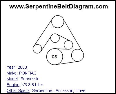 » 2003 PONTIAC Bonneville Serpentine Belt Diagram for V6 3
