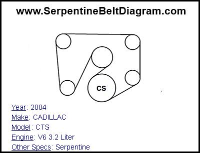 » 2004 CADILLAC CTS Serpentine Belt Diagram for V6 3.2