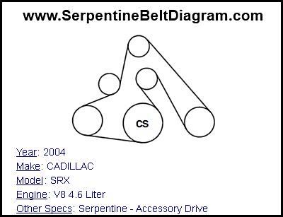 » 2004 CADILLAC SRX Serpentine Belt Diagram for V8 4.6