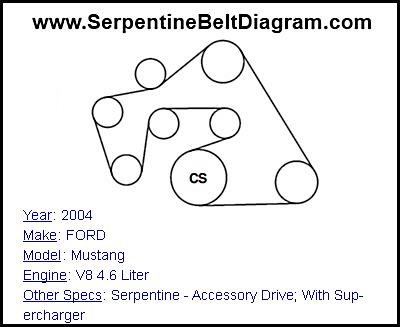 » 2004 FORD Mustang Serpentine Belt Diagram for V8 4.6