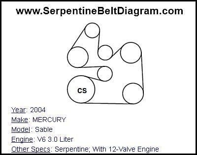 » 2004 MERCURY Sable Serpentine Belt Diagram for V6 3.0