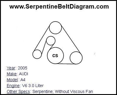 » 2005 AUDI A4 Serpentine Belt Diagram for V6 3.0 Liter