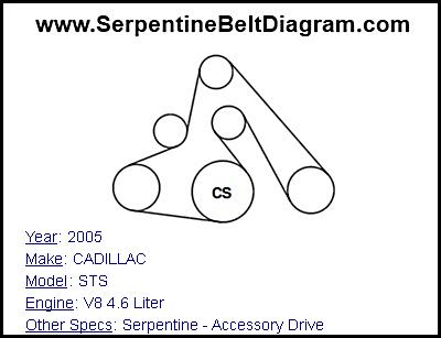 » 2005 CADILLAC STS Serpentine Belt Diagram for V8 4.6