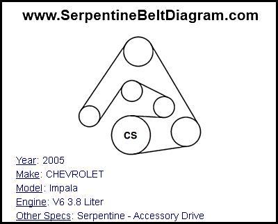 » 2005 CHEVROLET Impala Serpentine Belt Diagram for V6 3.8