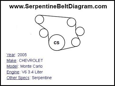chevrolet 3 4 engine serpentine belt diagrams wiring schematic diagram - 2005  monte carlo wiring diagram
