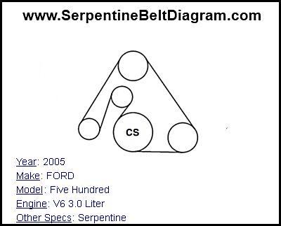 » 2005 FORD Five Hundred Serpentine Belt Diagram for V6 3