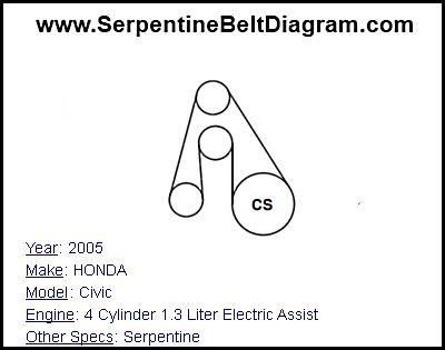 2007 mazda 3 serpentine belt diagram hyphae fungi cell » 2005 honda civic for 4 cylinder 1.3 liter engine electric assist ...