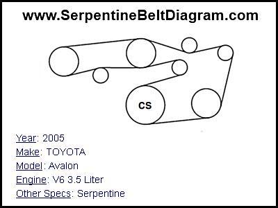 » 2005 TOYOTA Avalon Serpentine Belt Diagram for V6 3.5