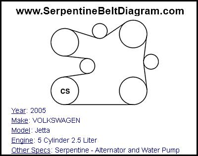 » 2005 VOLKSWAGEN Jetta Serpentine Belt Diagram for 5