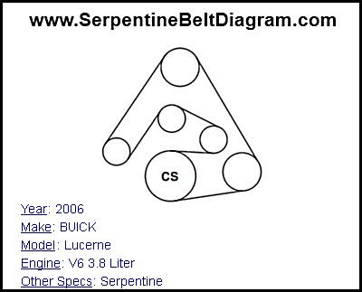 » 2006 BUICK Lucerne Serpentine Belt Diagram for V6 3.8